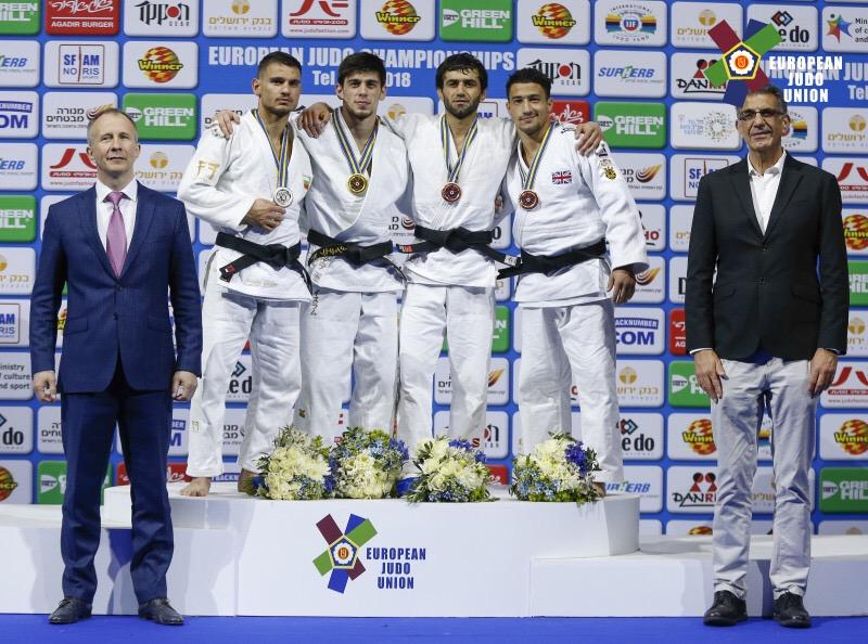 Тель - Авив Израиль Чемпионат Европы по дзюдо
