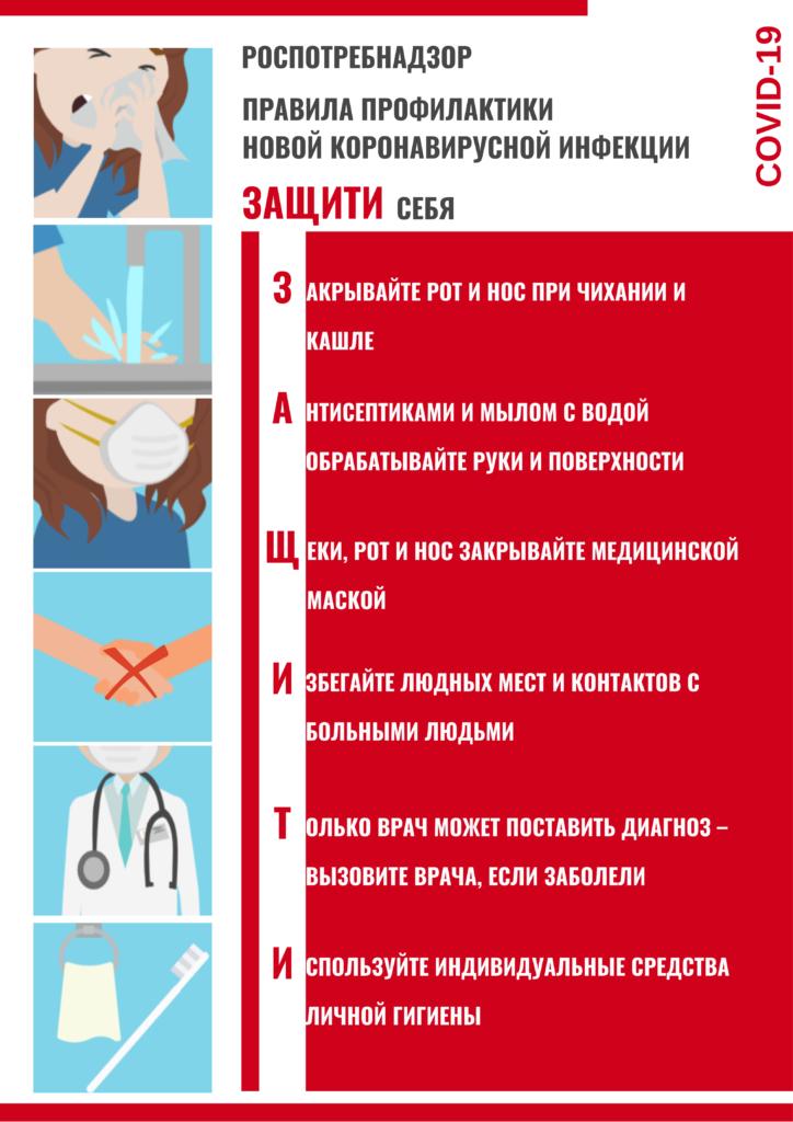 Правила профилактики новой Коронавирусной инфекции защиты себя